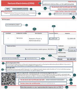 Requisitos de impresión de la factura electrónica