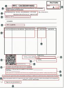 Requisitos de impresión de un CBB